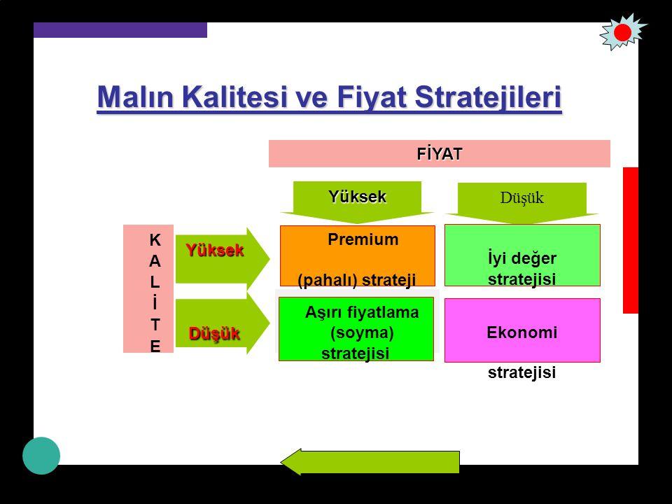 Malın Kalitesi ve Fiyat Stratejileri Premium (pahalı) strateji