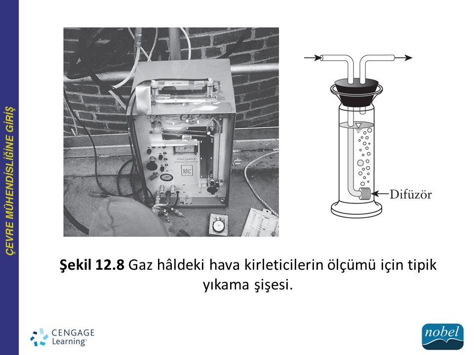 Şekil 12.8 Gaz hâldeki hava kirleticilerin ölçümü için tipik yıkama şişesi.