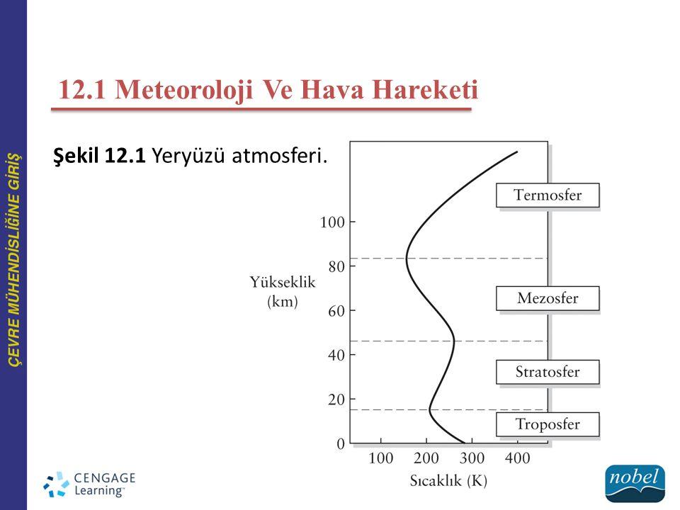 12.1 Meteoroloji Ve Hava Hareketi