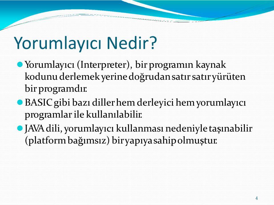 Yorumlayıcı Nedir Yorumlayıcı (Interpreter), bir programın kaynak kodunu derlemek yerine doğrudan satır satır yürüten bir programdır.