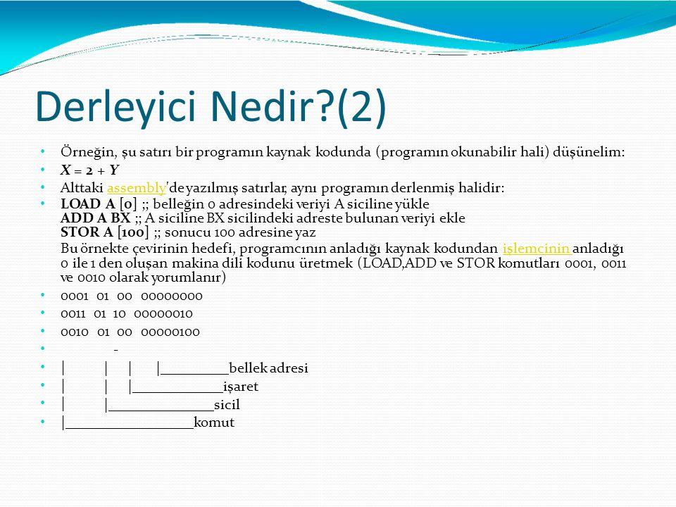 Derleyici Nedir (2) Örneğin, şu satırı bir programın kaynak kodunda (programın okunabilir hali) düşünelim: