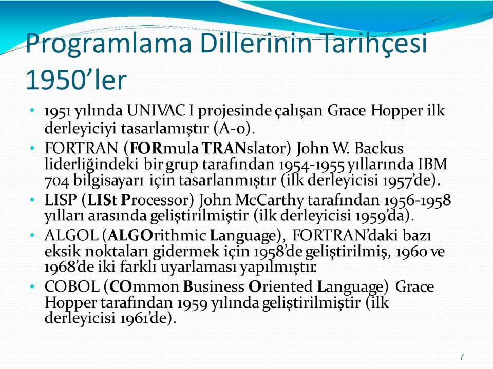Programlama Dillerinin Tarihçesi 1950'ler