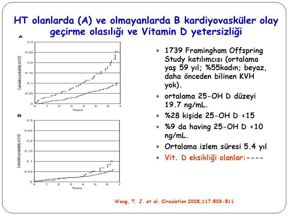 HT olanlarda (A) ve olmayanlarda B kardiyovasküler olay geçirme olasılığı ve Vitamin D yetersizliği
