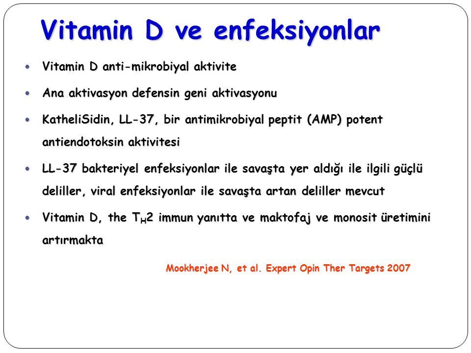 Vitamin D ve enfeksiyonlar