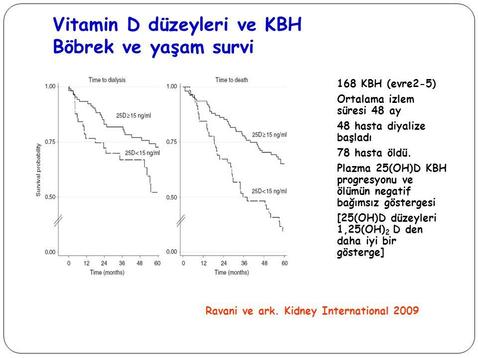 Vitamin D düzeyleri ve KBH Böbrek ve yaşam survi