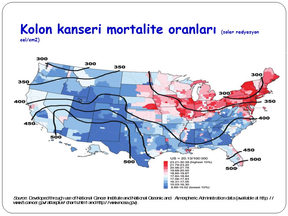 Kolon kanseri mortalite oranları (solar radyasyon cal/cm2)