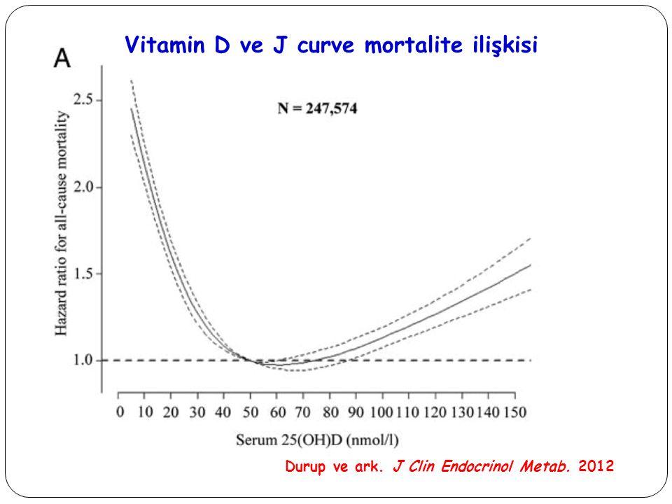 Vitamin D ve J curve mortalite ilişkisi