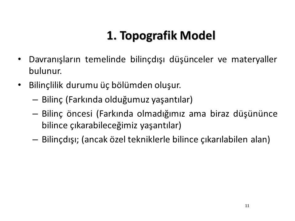 1. Topografik Model Davranışların temelinde bilinçdışı düşünceler ve materyaller bulunur. Bilinçlilik durumu üç bölümden oluşur.