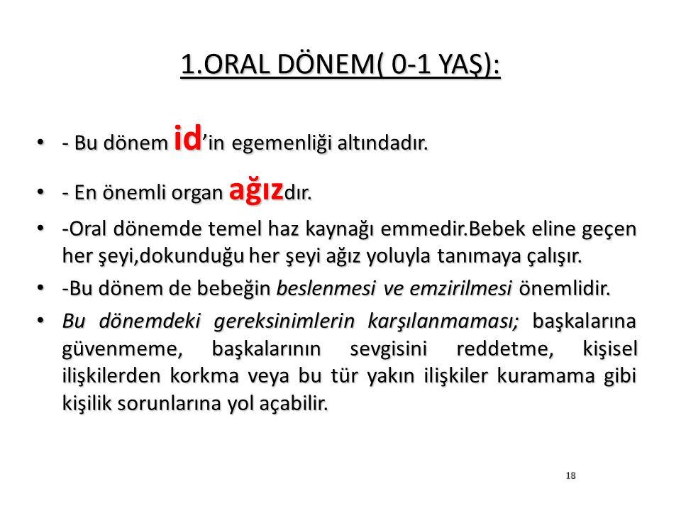 1.ORAL DÖNEM( 0-1 YAŞ): - Bu dönem id'in egemenliği altındadır.