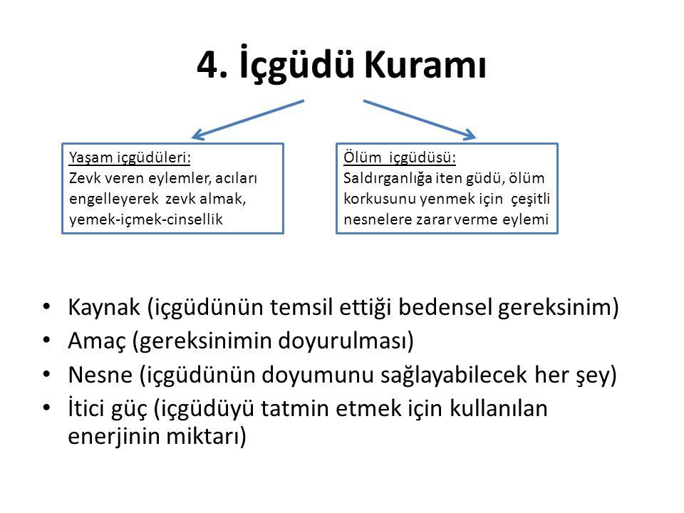 4. İçgüdü Kuramı Kaynak (içgüdünün temsil ettiği bedensel gereksinim)