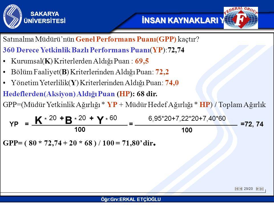 K B Y Satınalma Müdürü'nün Genel Performans Puanı(GPP) kaçtır