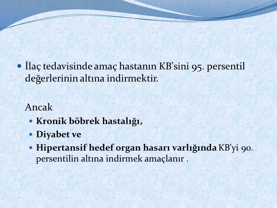 İlaç tedavisinde amaç hastanın KB sini 95