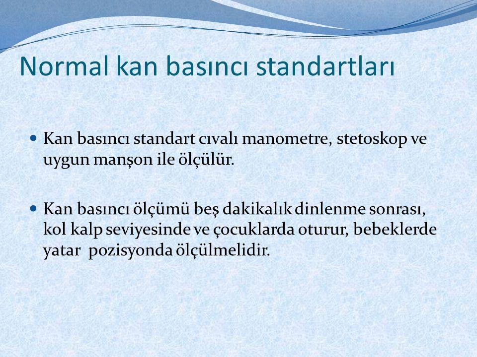 Normal kan basıncı standartları
