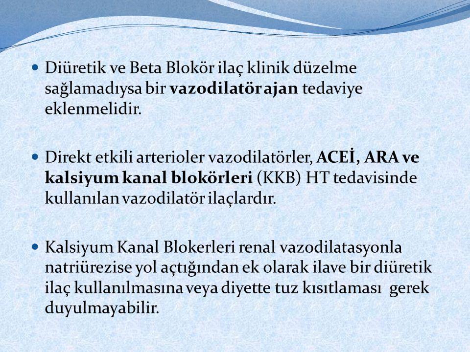 Diüretik ve Beta Blokör ilaç klinik düzelme sağlamadıysa bir vazodilatör ajan tedaviye eklenmelidir.