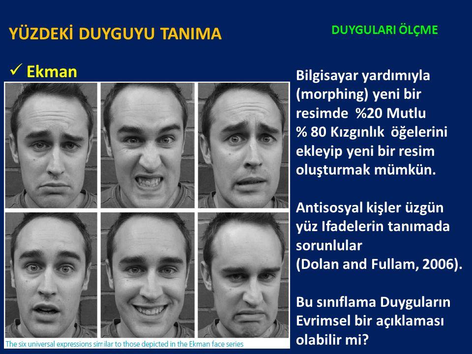 YÜZDEKİ DUYGUYU TANIMA Ekman