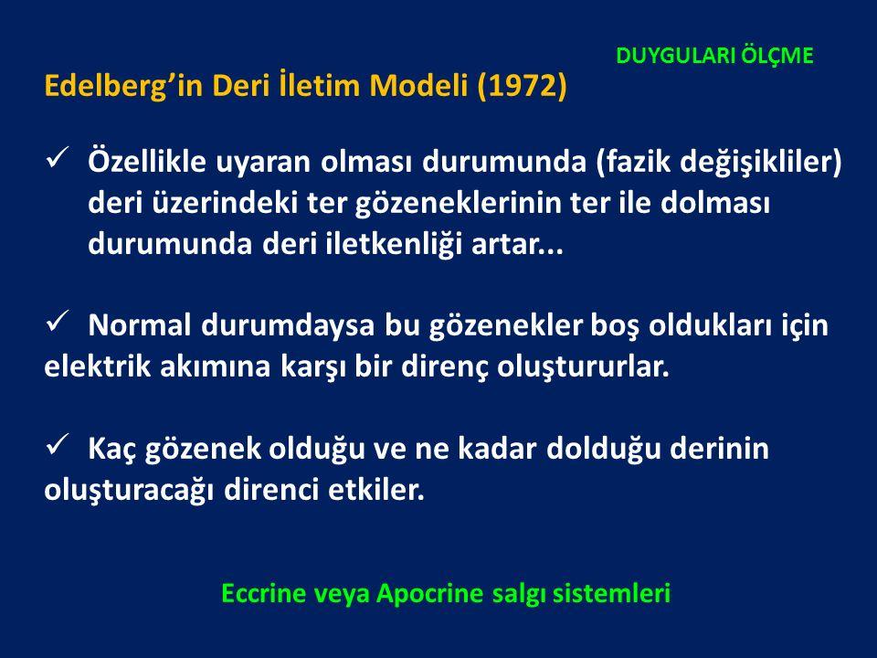 Edelberg'in Deri İletim Modeli (1972)