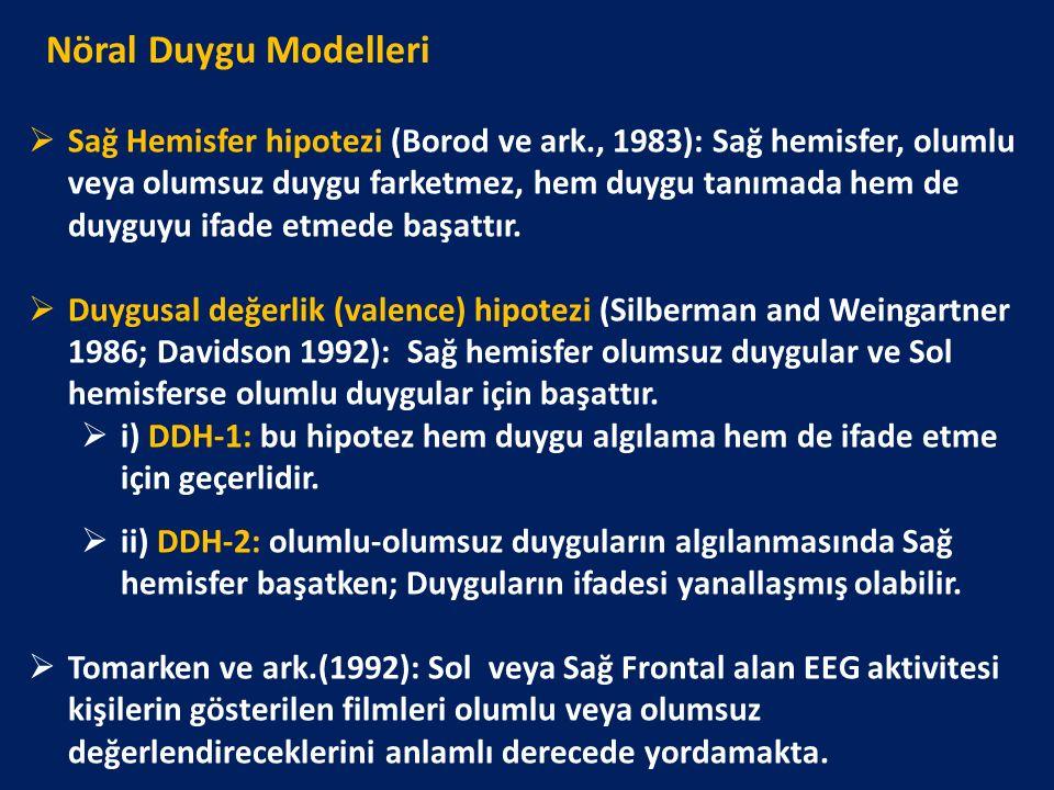 Nöral Duygu Modelleri