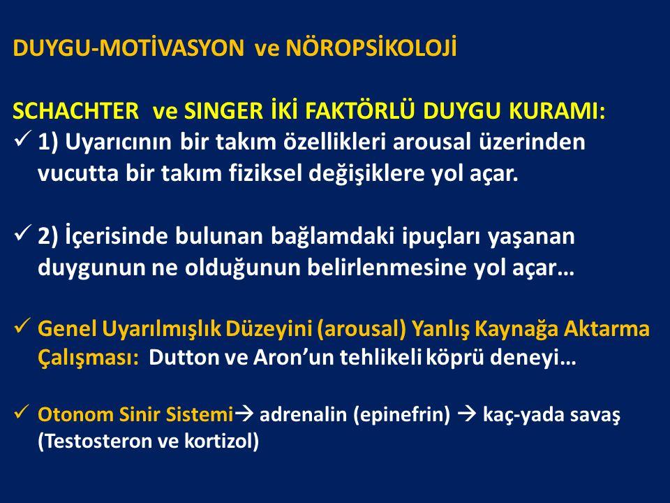 DUYGU-MOTİVASYON ve NÖROPSİKOLOJİ
