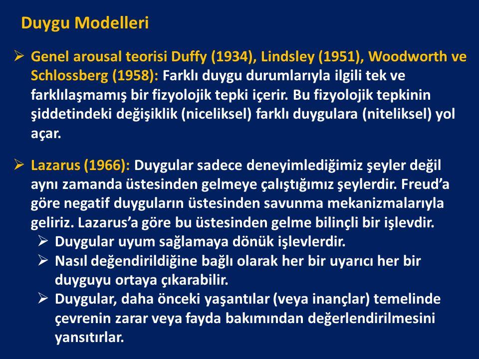Duygu Modelleri
