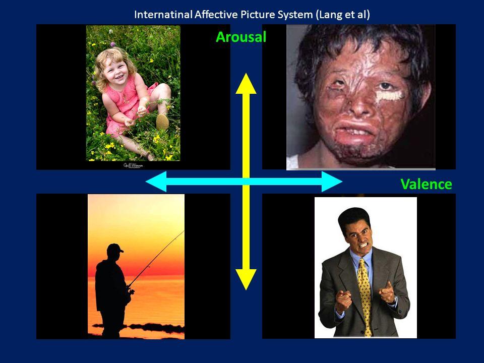 Internatinal Affective Picture System (Lang et al)
