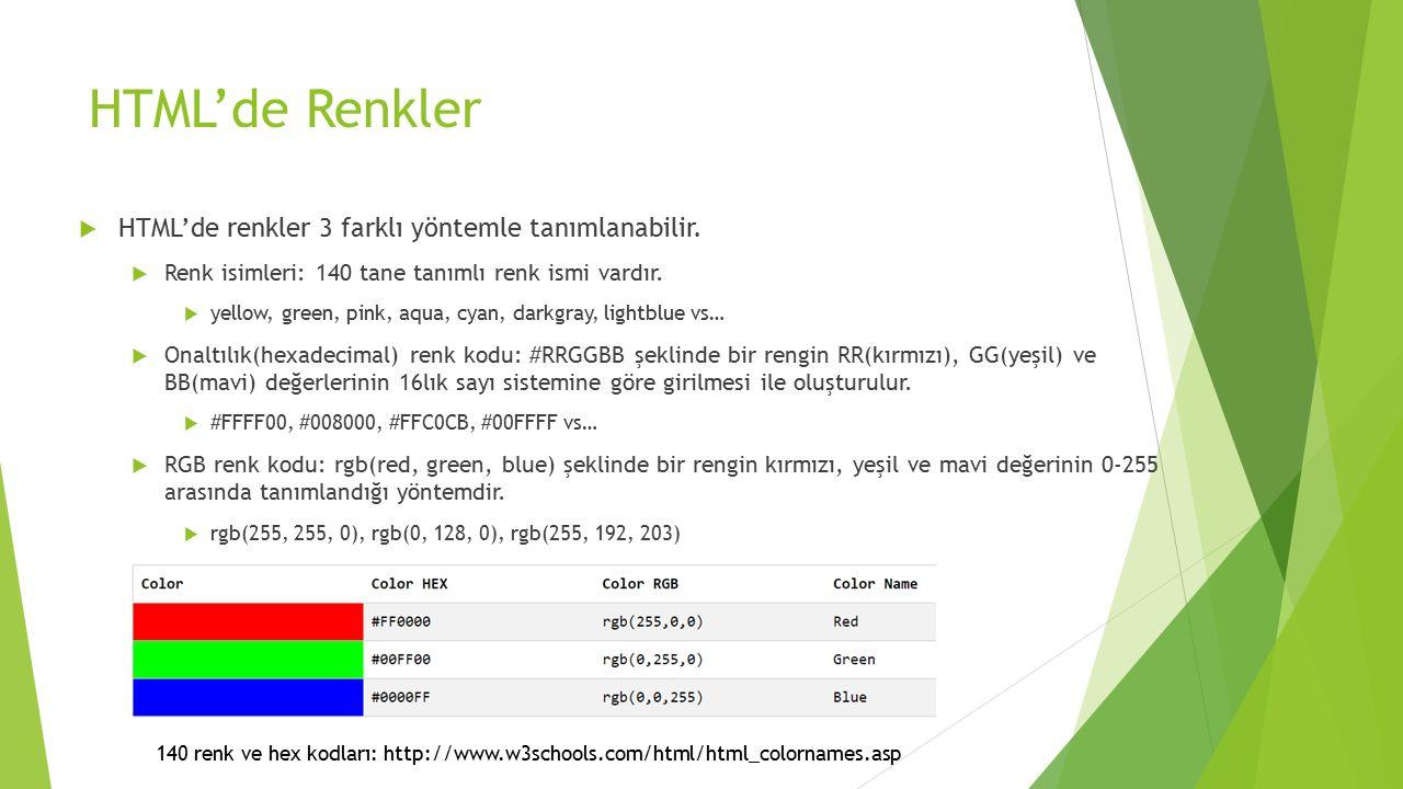 HTML'de Renkler HTML'de renkler 3 farklı yöntemle tanımlanabilir.