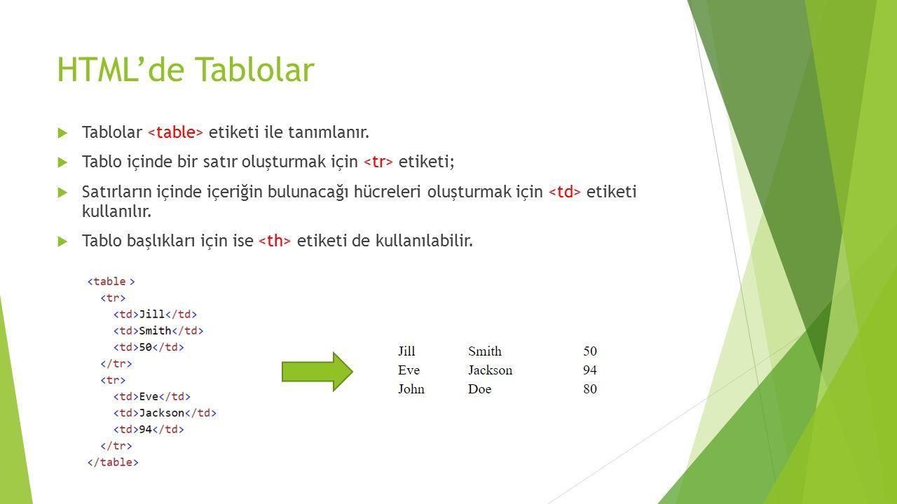 HTML'de Tablolar Tablolar <table> etiketi ile tanımlanır.