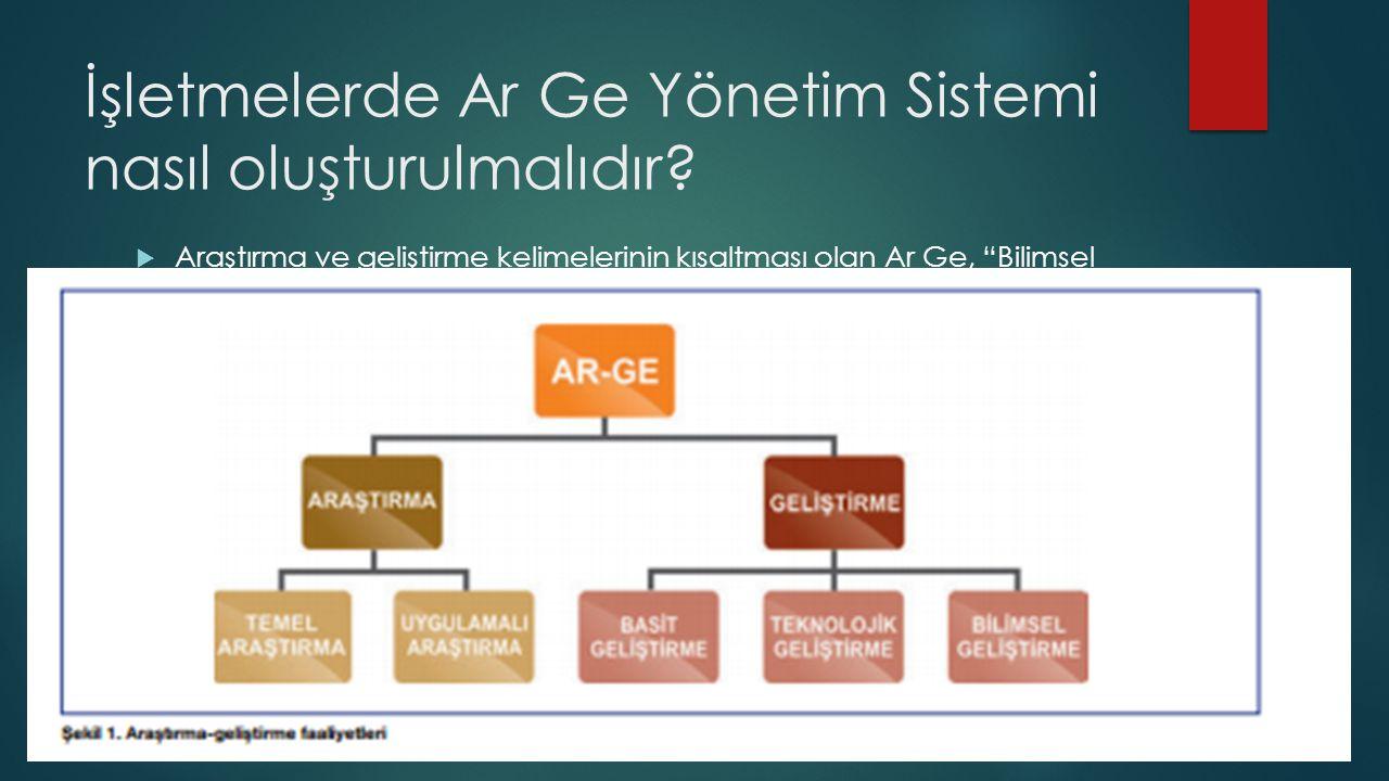 İşletmelerde Ar Ge Yönetim Sistemi nasıl oluşturulmalıdır