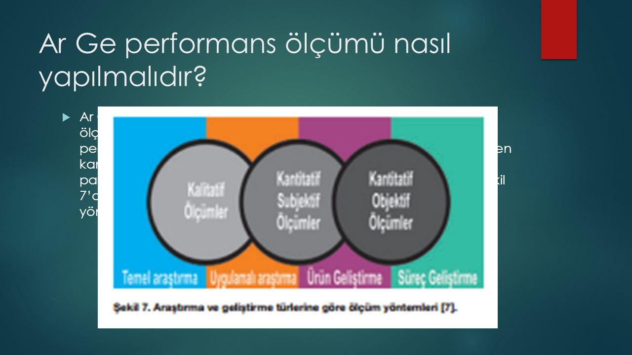 Ar Ge performans ölçümü nasıl yapılmalıdır