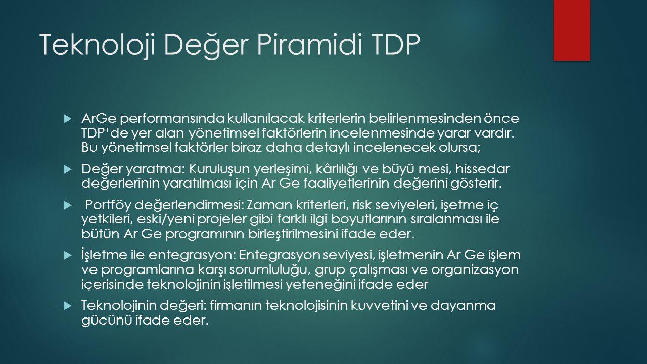 Teknoloji Değer Piramidi TDP