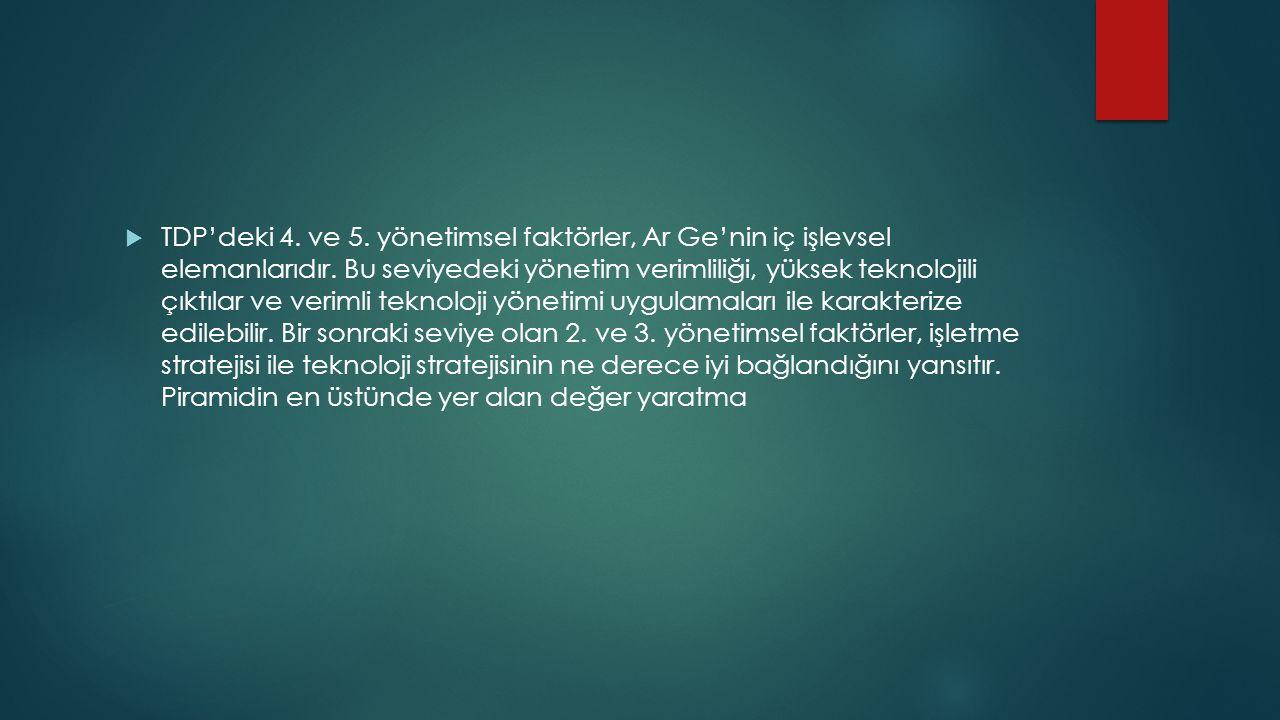 TDP'deki 4. ve 5. yönetimsel faktörler, Ar Ge'nin iç işlevsel elemanlarıdır.