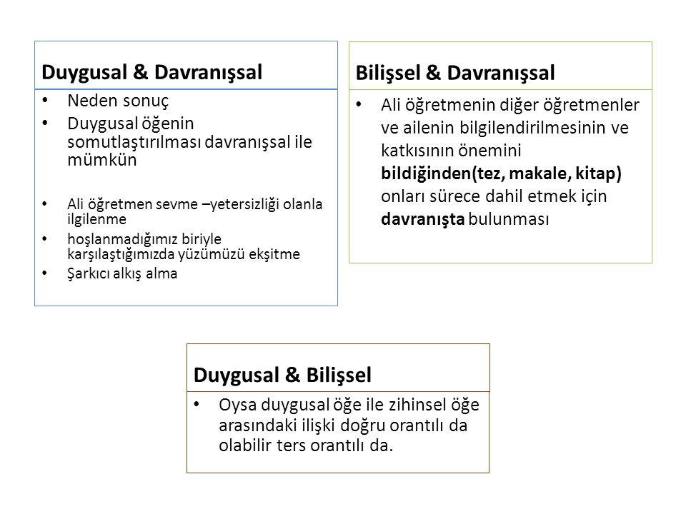 Duygusal & Davranışsal Bilişsel & Davranışsal