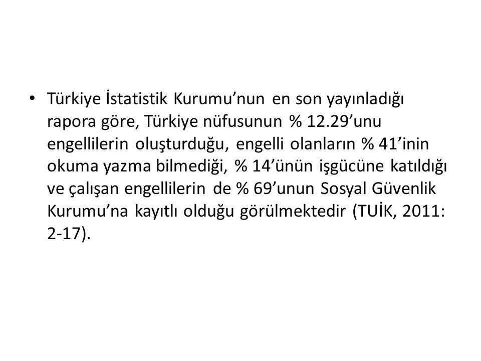 Türkiye İstatistik Kurumu'nun en son yayınladığı rapora göre, Türkiye nüfusunun % 12.29'unu engellilerin oluşturduğu, engelli olanların % 41'inin okuma yazma bilmediği, % 14'ünün işgücüne katıldığı ve çalışan engellilerin de % 69'unun Sosyal Güvenlik Kurumu'na kayıtlı olduğu görülmektedir (TUİK, 2011: 2-17).
