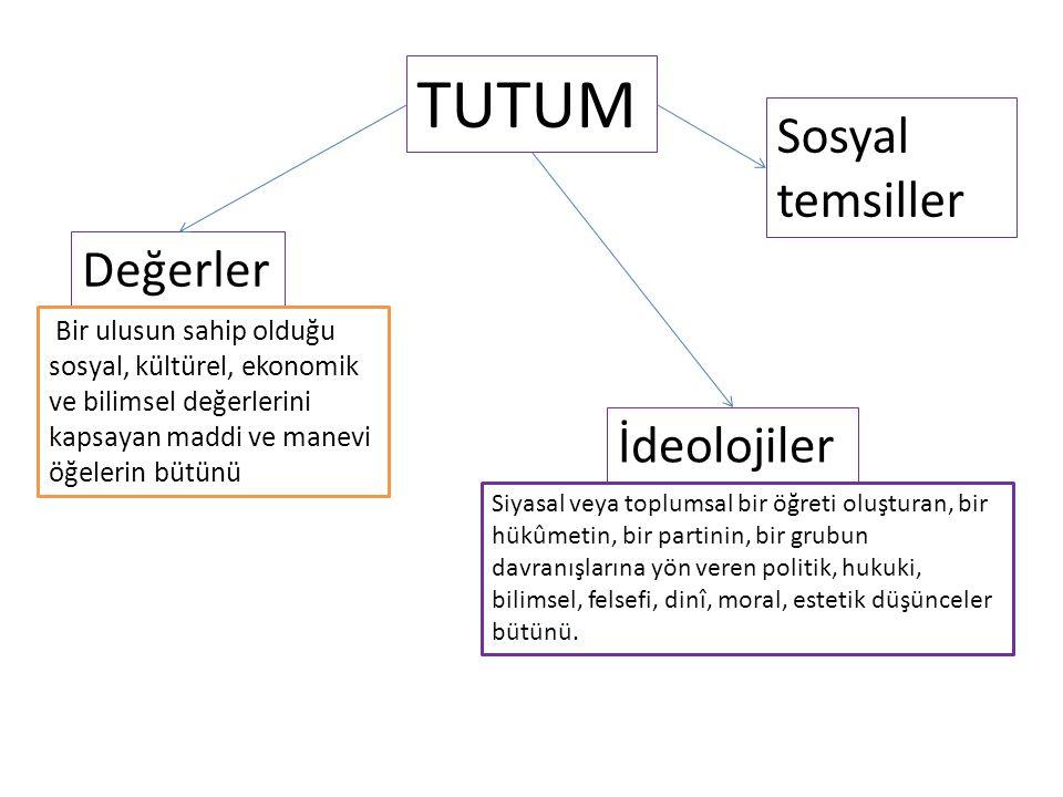 TUTUM Sosyal temsiller Değerler İdeolojiler