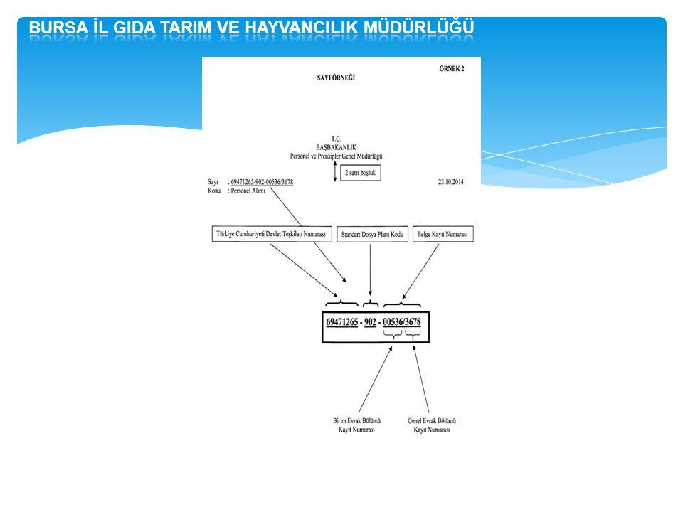 Bursa İl gIda tarIm Ve hayvancIlIk müdürlüğü