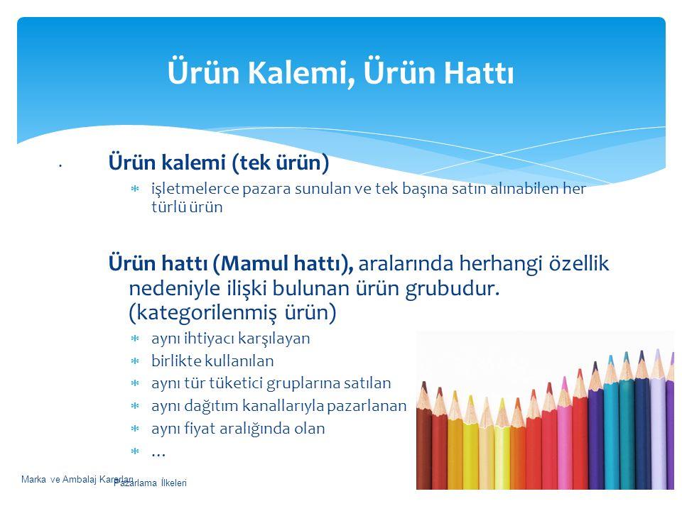 Ürün Kalemi, Ürün Hattı Ürün kalemi (tek ürün)