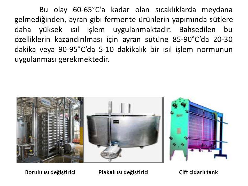 Bu olay 60-65°C'a kadar olan sıcaklıklarda meydana gelmediğinden, ayran gibi fermente ürünlerin yapımında sütlere daha yüksek ısıl işlem uygulanmaktadır. Bahsedilen bu özelliklerin kazandırılması için ayran sütüne 85-90°C'da 20-30 dakika veya 90-95°C'da 5-10 dakikalık bir ısıl işlem normunun uygulanması gerekmektedir.