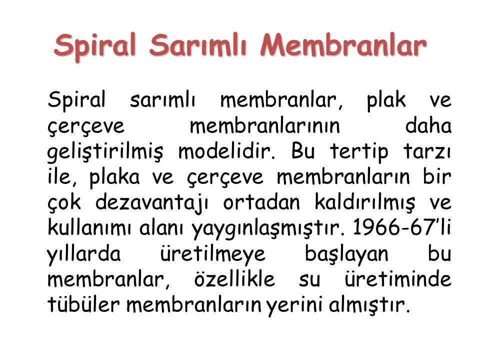 Spiral Sarımlı Membranlar