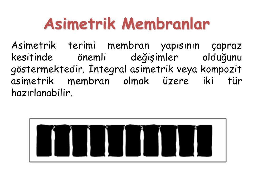 Asimetrik Membranlar