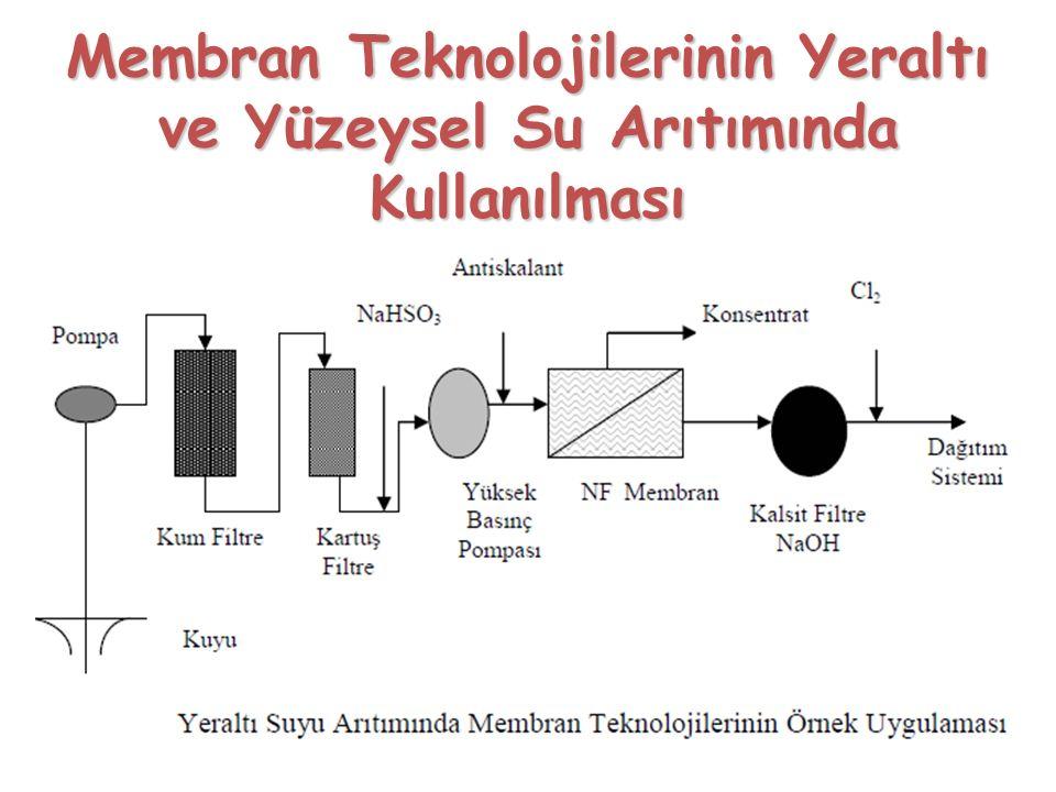 Membran Teknolojilerinin Yeraltı ve Yüzeysel Su Arıtımında Kullanılması