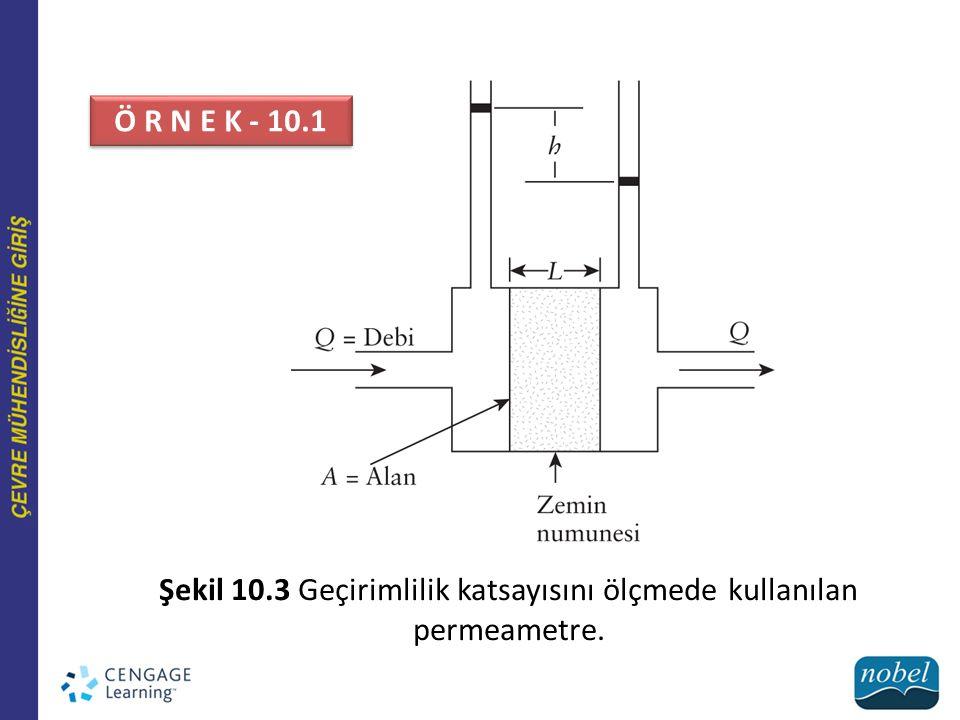 Şekil 10.3 Geçirimlilik katsayısını ölçmede kullanılan permeametre.