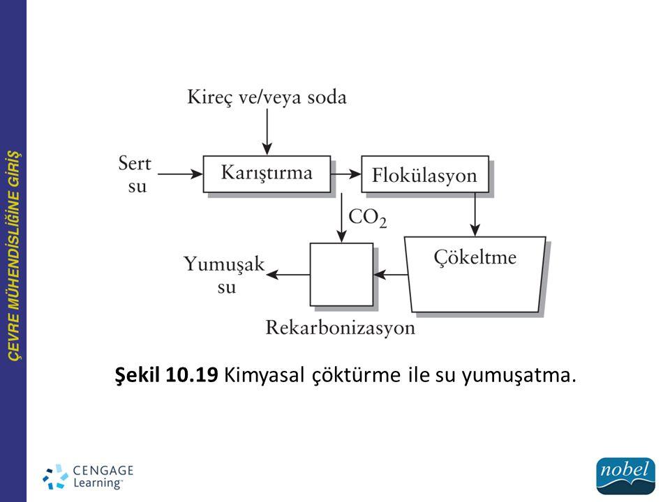 Şekil 10.19 Kimyasal çöktürme ile su yumuşatma.