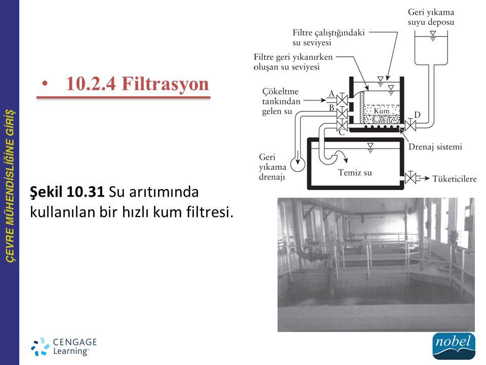 Şekil 10.31 Su arıtımında kullanılan bir hızlı kum filtresi.