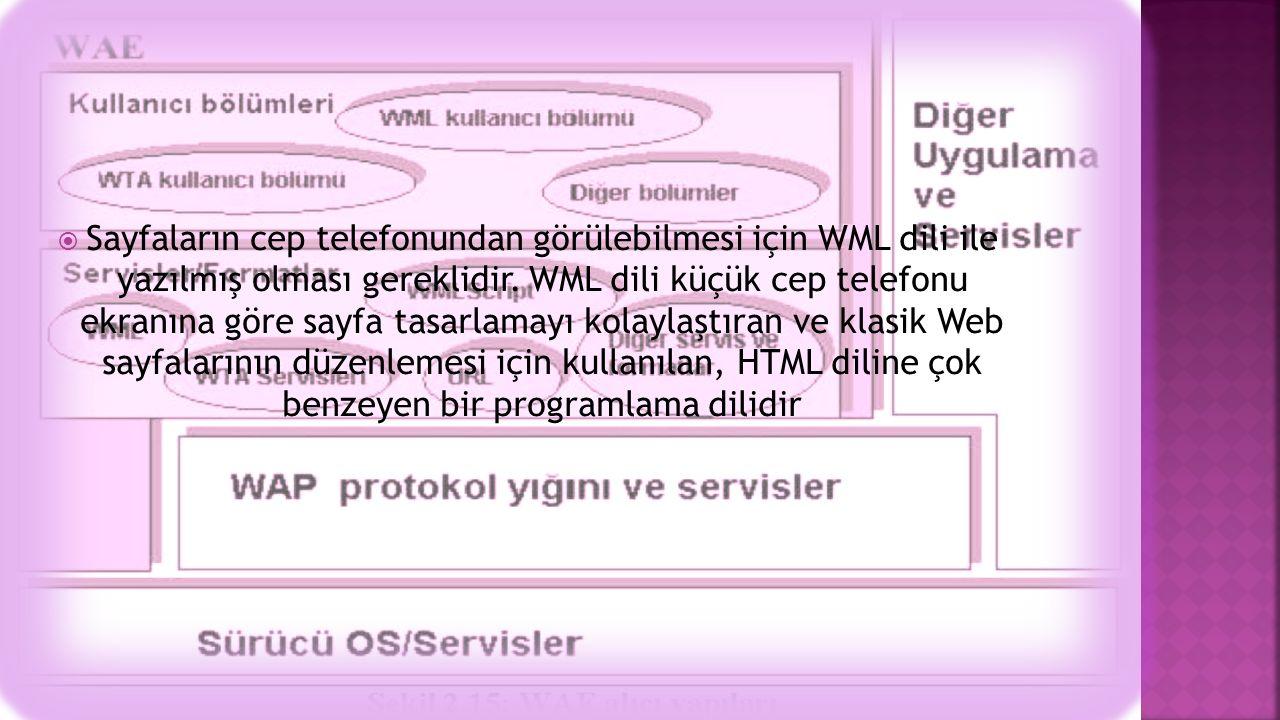 Sayfaların cep telefonundan görülebilmesi için WML dili ile yazılmış olması gereklidir.