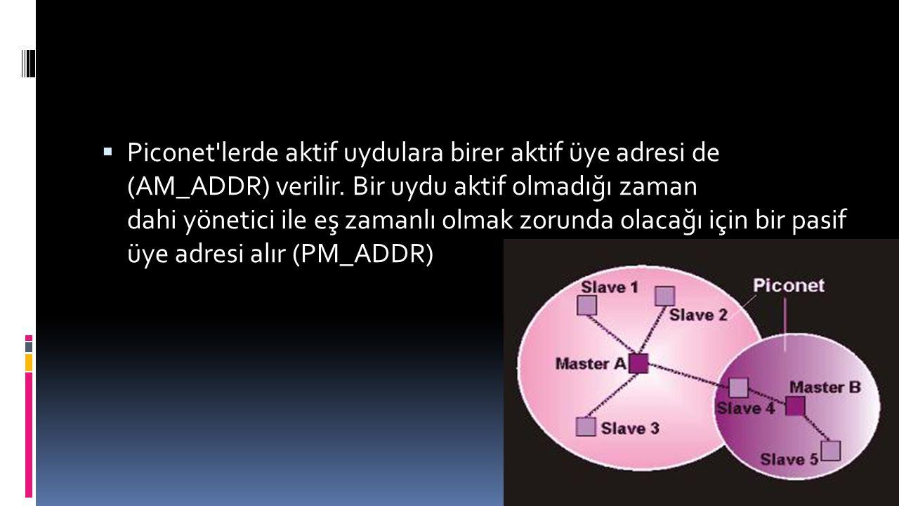 Piconet lerde aktif uydulara birer aktif üye adresi de (AM_ADDR) verilir.