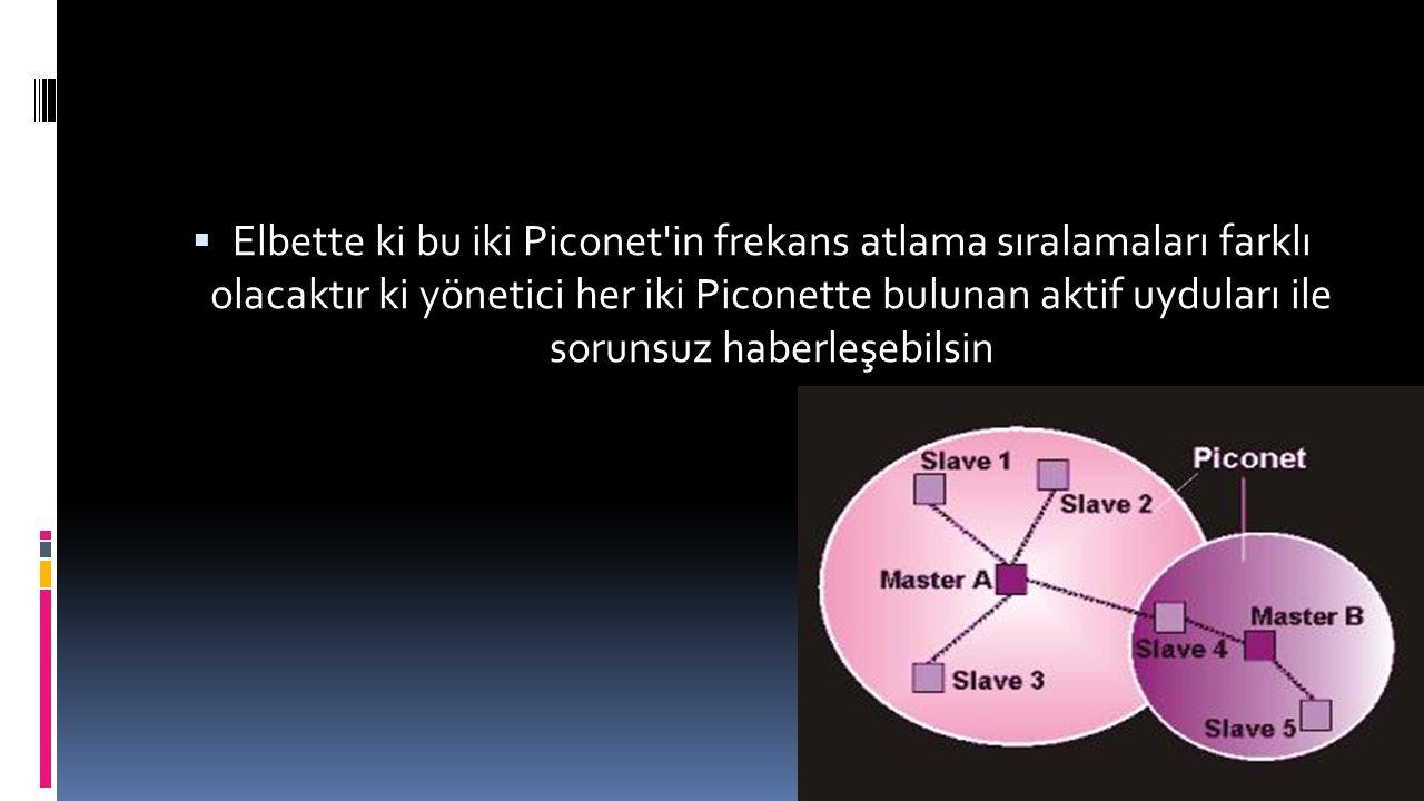 Elbette ki bu iki Piconet in frekans atlama sıralamaları farklı olacaktır ki yönetici her iki Piconette bulunan aktif uyduları ile sorunsuz haberleşebilsin
