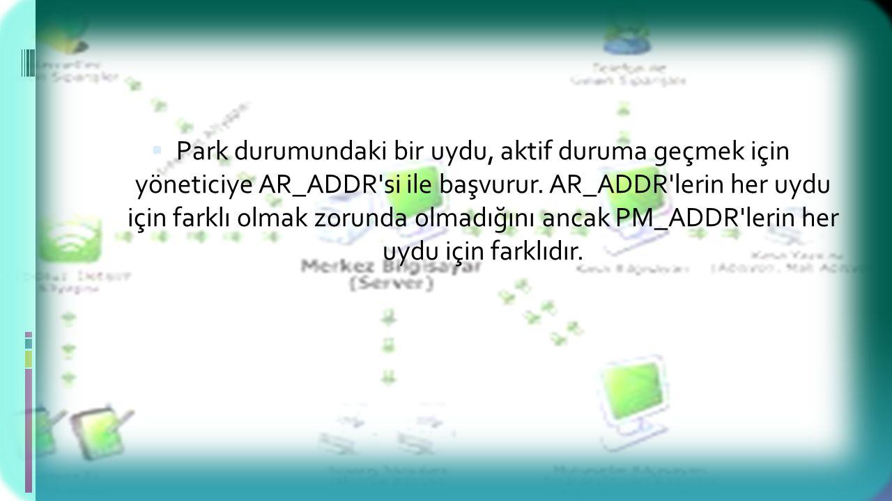 Park durumundaki bir uydu, aktif duruma geçmek için yöneticiye AR_ADDR si ile başvurur.