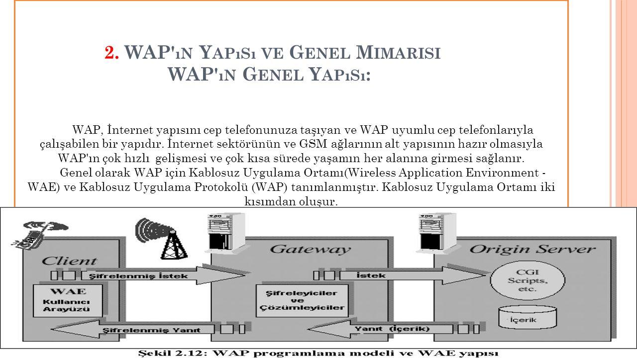 2. WAP ın Yapısı ve Genel Mimarisi WAP ın Genel Yapısı: