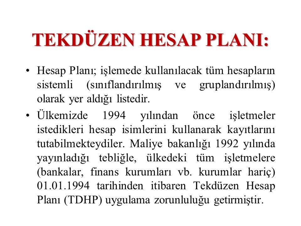 TEKDÜZEN HESAP PLANI: Hesap Planı; işlemede kullanılacak tüm hesapların sistemli (sınıflandırılmış ve gruplandırılmış) olarak yer aldığı listedir.