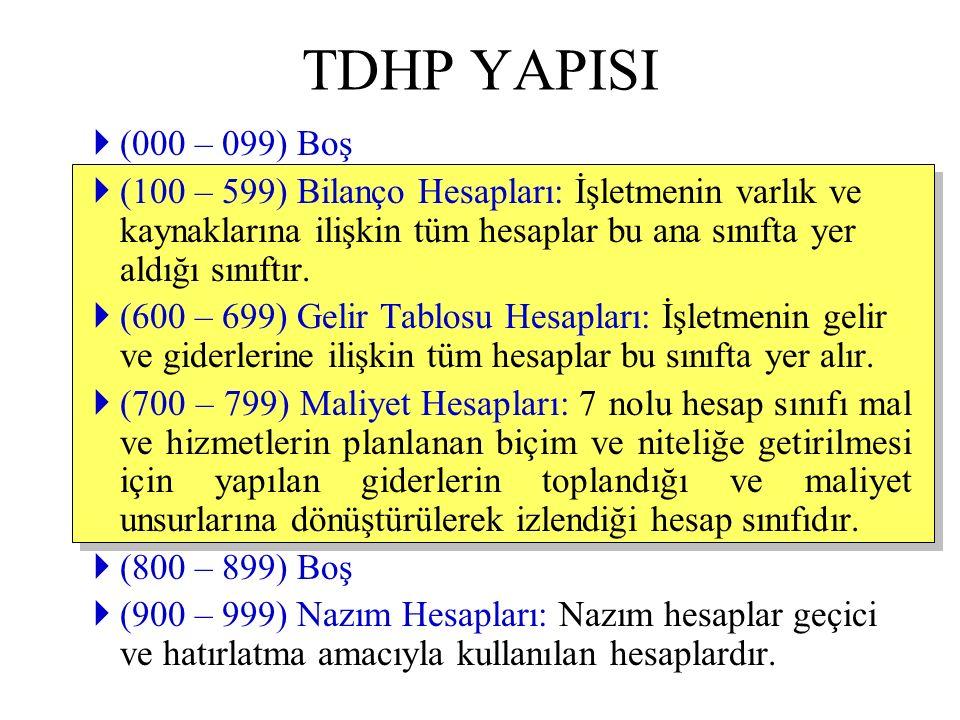 TDHP YAPISI (000 – 099) Boş.