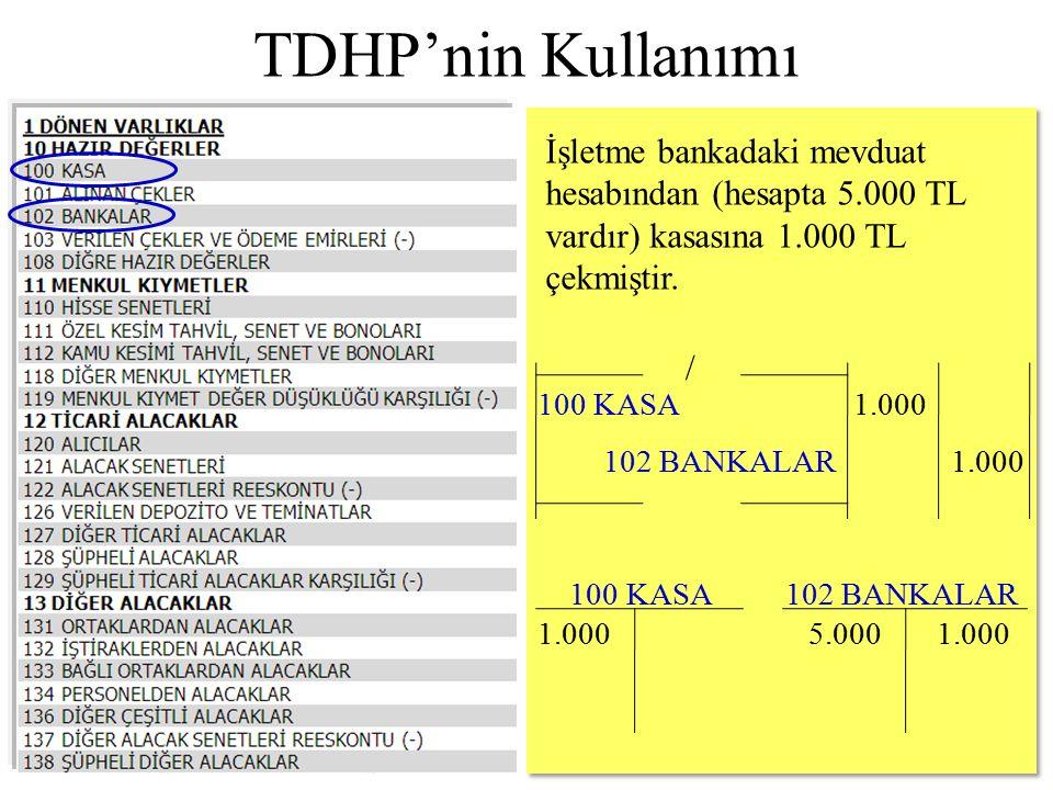 TDHP'nin Kullanımı İşletme bankadaki mevduat hesabından (hesapta 5.000 TL vardır) kasasına 1.000 TL çekmiştir.